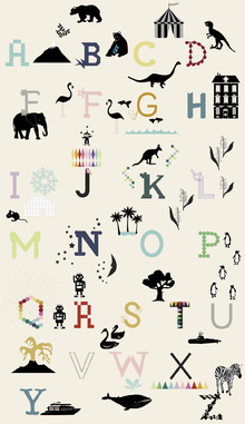 Tapet - ABC wall pattern - English