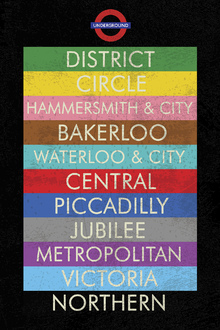 Wall Mural - London Underground Sign