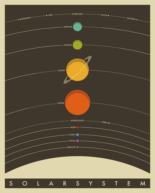 Blue Solar Wall Lights : Solar System - Brown - Wall Mural & Photo Wallpaper - Photowall
