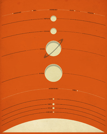Canvastavla - Solar System - Orange