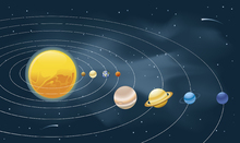 Wall mural - Earths Solar System