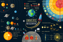 Wall mural - Set of Universe Infographics