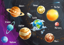 Wall mural - Solar System Planets