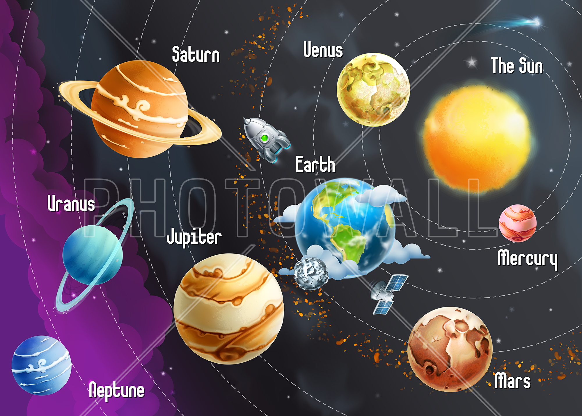Wall Mural   Solar System Planets Part 97