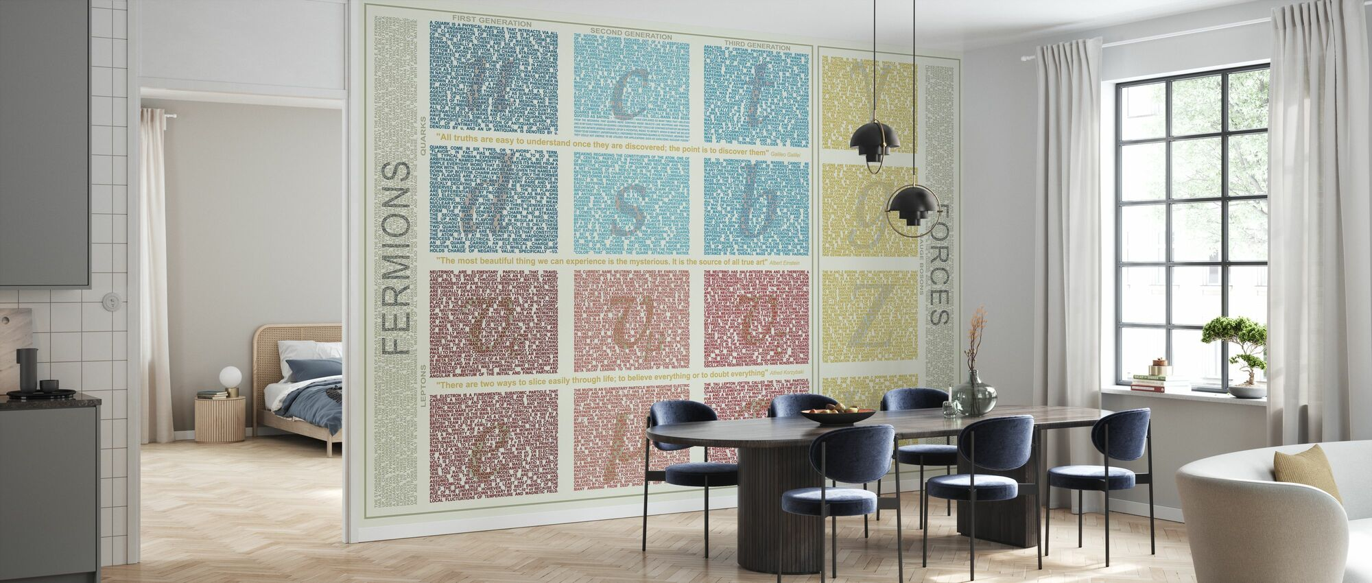 Standard Model of Particle Physics - Wallpaper - Kitchen