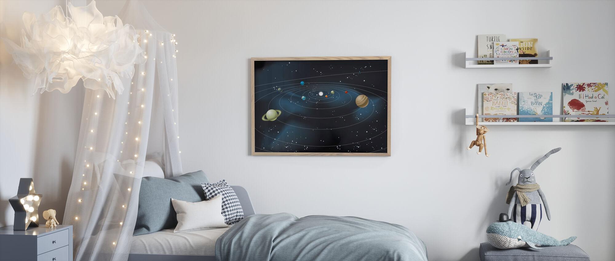 Planetarisk system - Plakat - Børneværelse