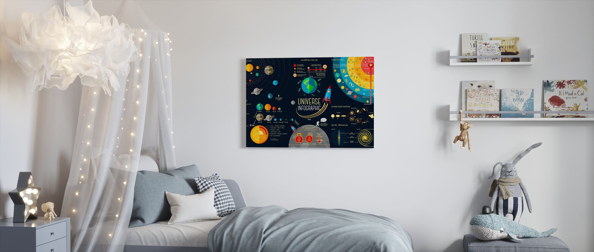 Set of Universe Infographics - Canvas print - Kids Room