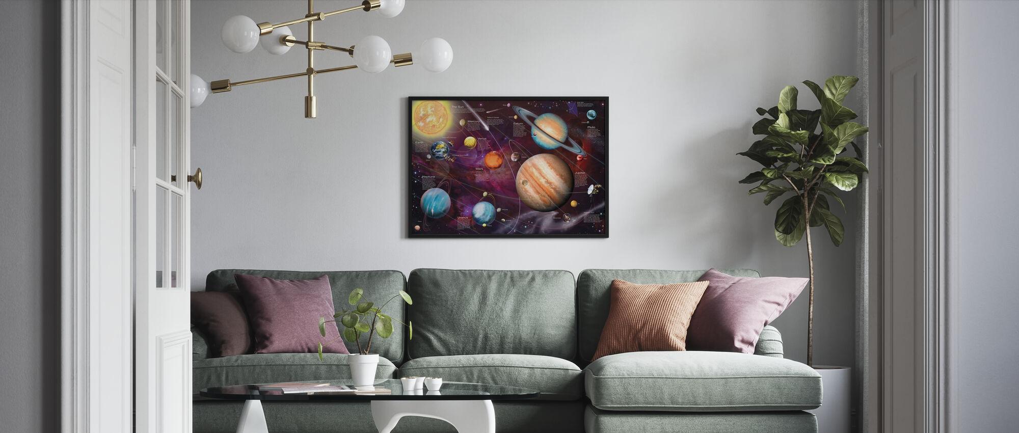 Zonnestelsel - Ingelijste print - Woonkamer
