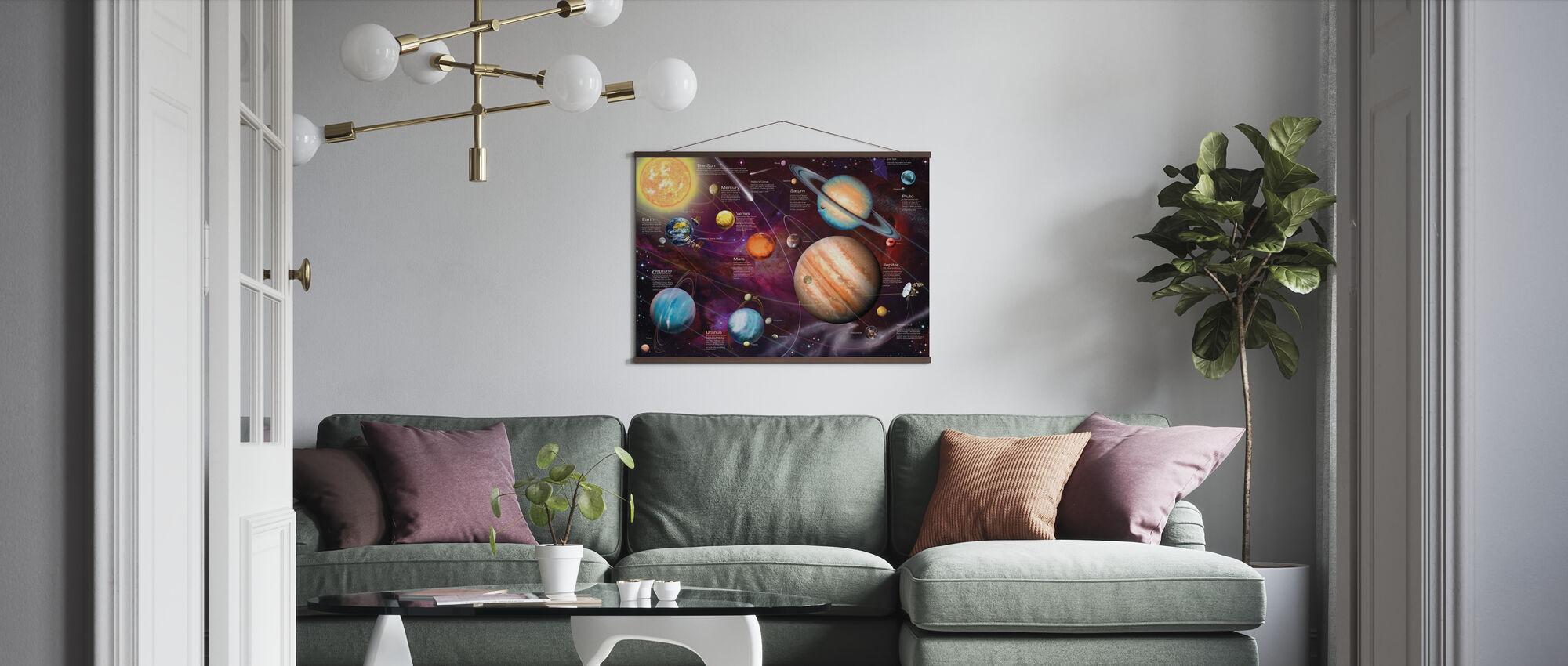 Aurinkokunta - Juliste - Olohuone