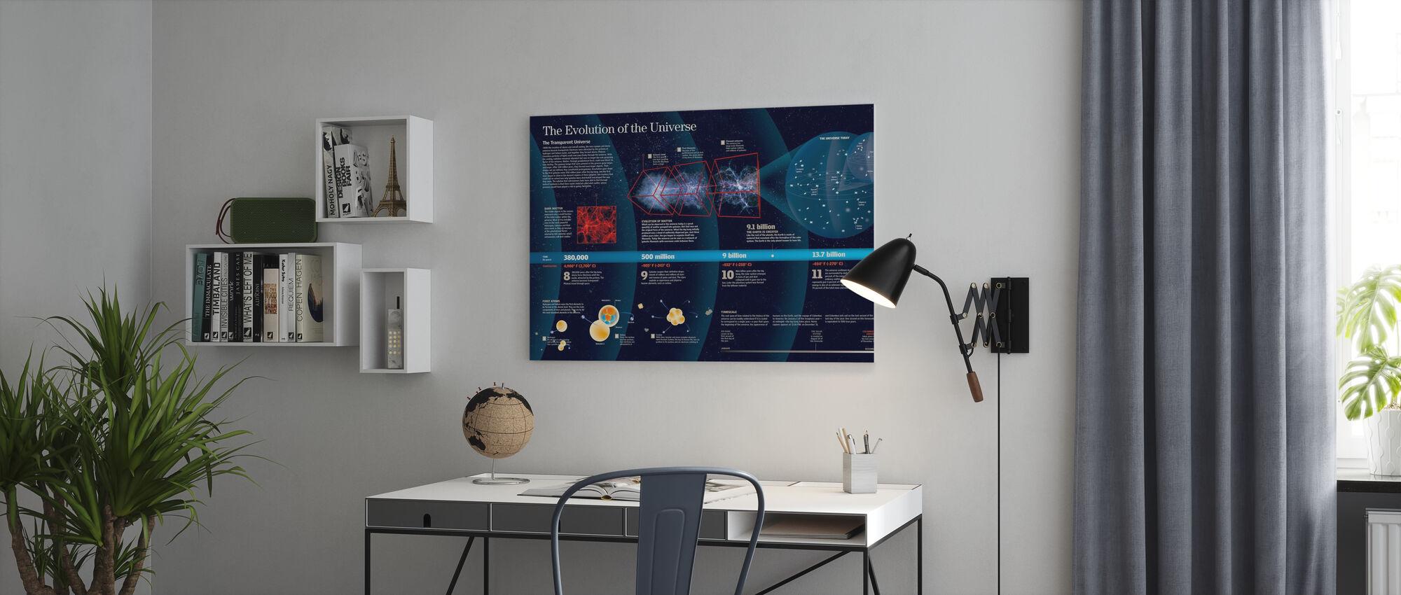 De evolutie van het heelal - Canvas print - Kantoor