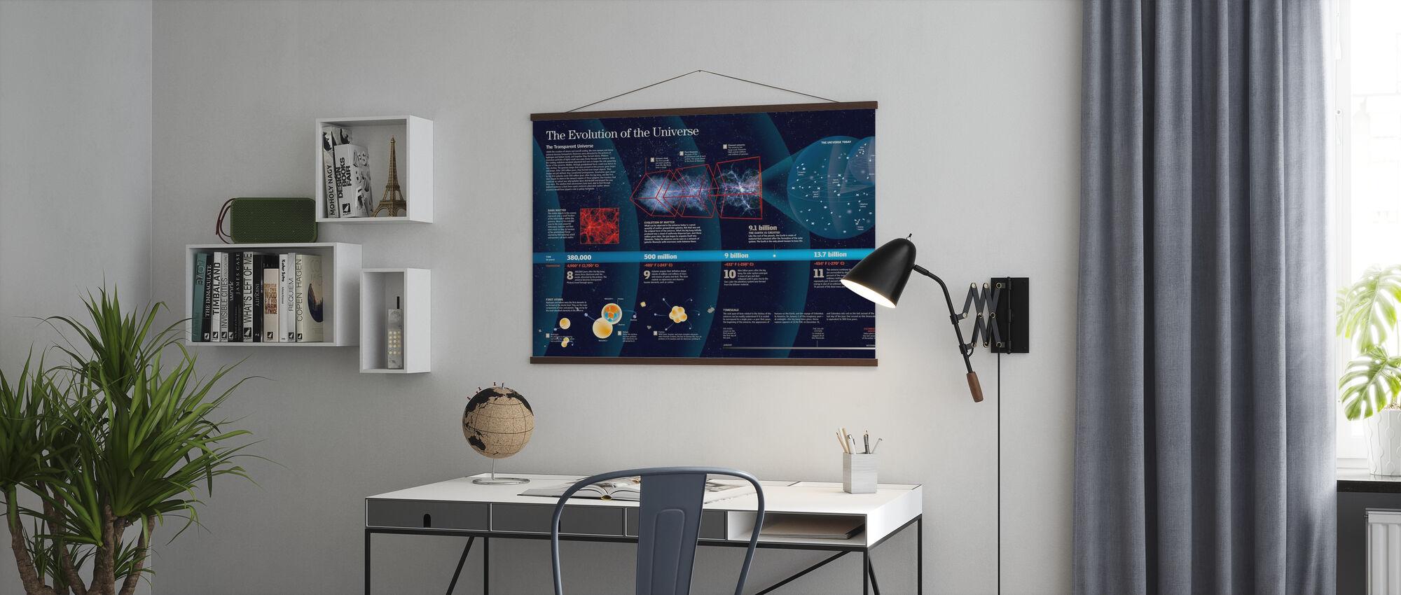 L'evoluzione dell'universo - Poster - Uffici