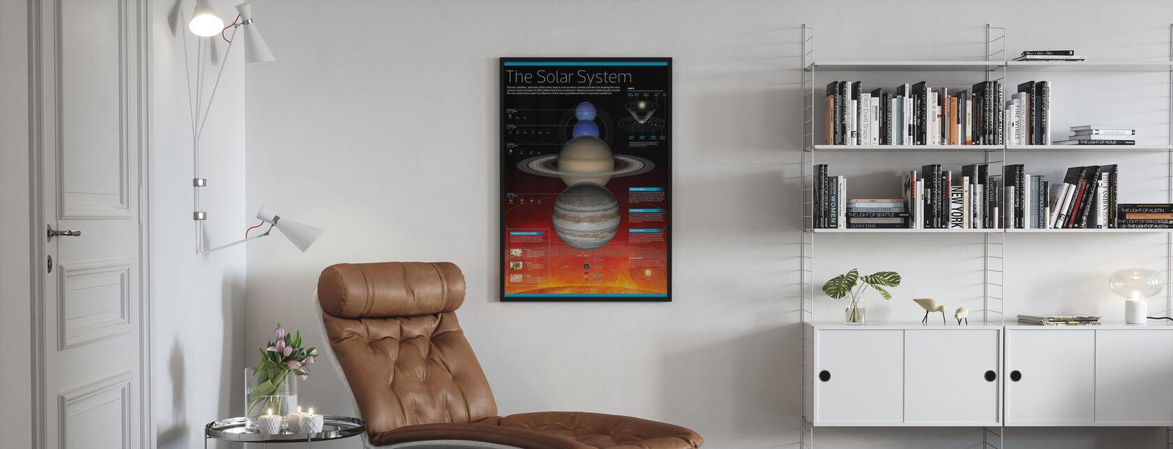 Sistema Solar - Print enmarcado - Salón