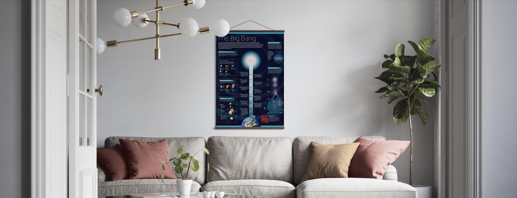 The Big Bang - Poster - Living Room
