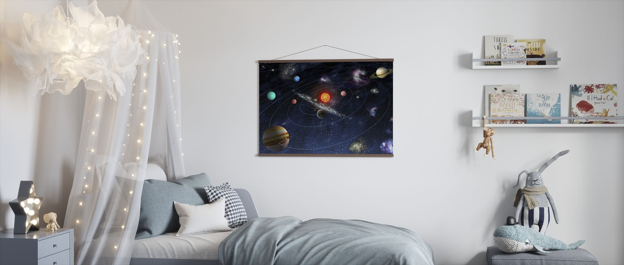 Sistema Solare - Poster - Camera dei bambini