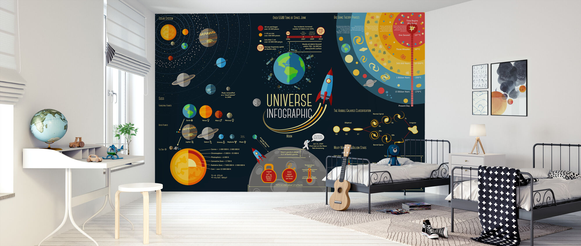 Set of Universe Infographics - Wallpaper - Kids Room