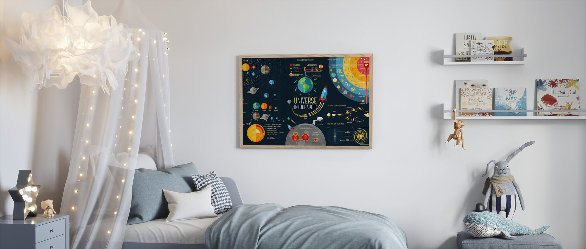 Set van Universe Infographics - Ingelijste print - Kinderkamer