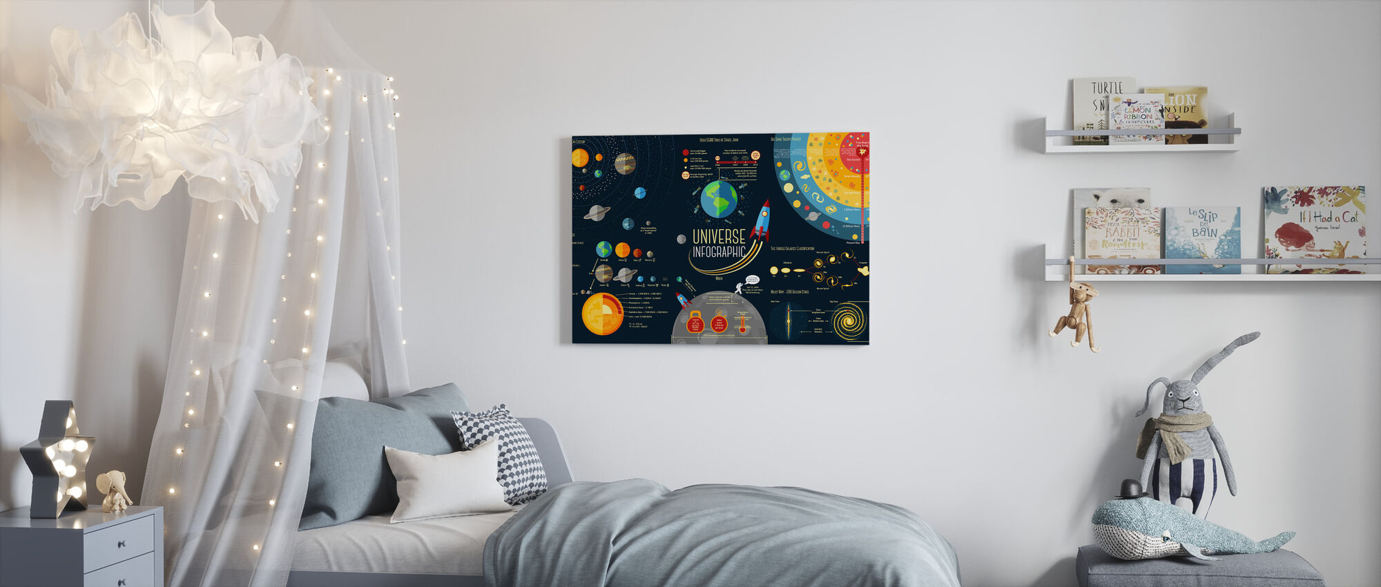 Set van Universe Infographics - Canvas print - Kinderkamer