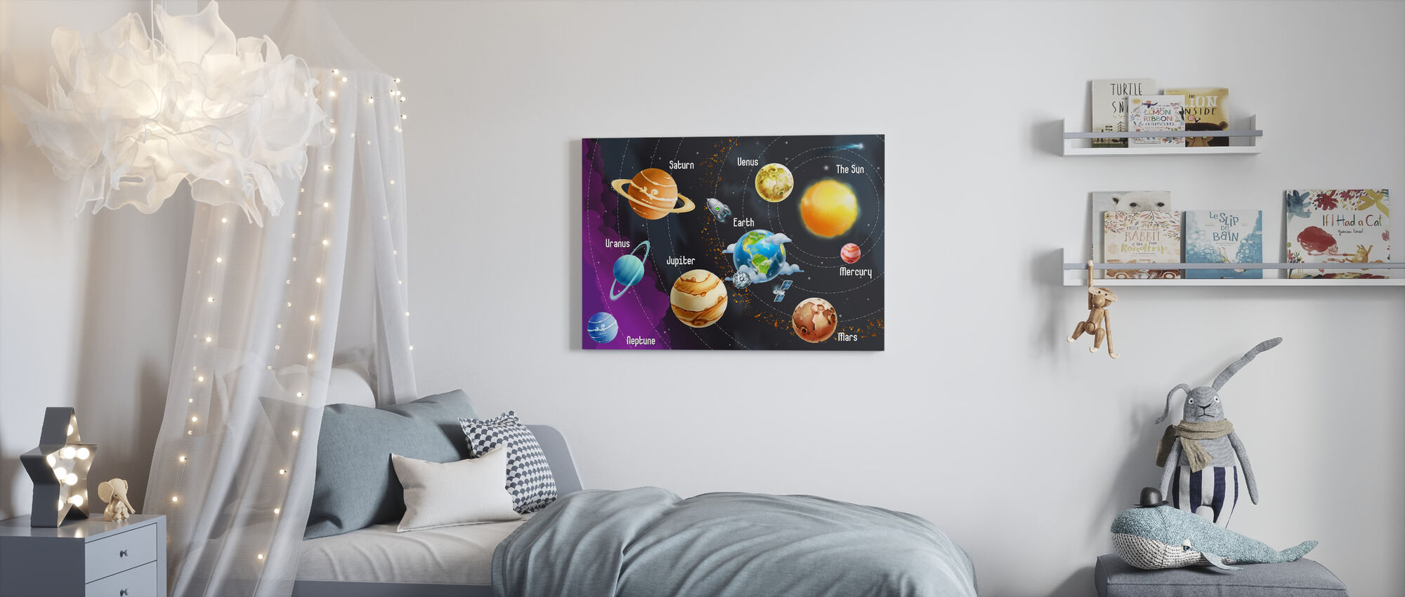Solar System Planets - Canvas print - Kids Room