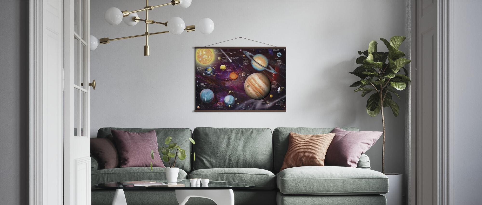 Zonnestelsel - Poster - Woonkamer