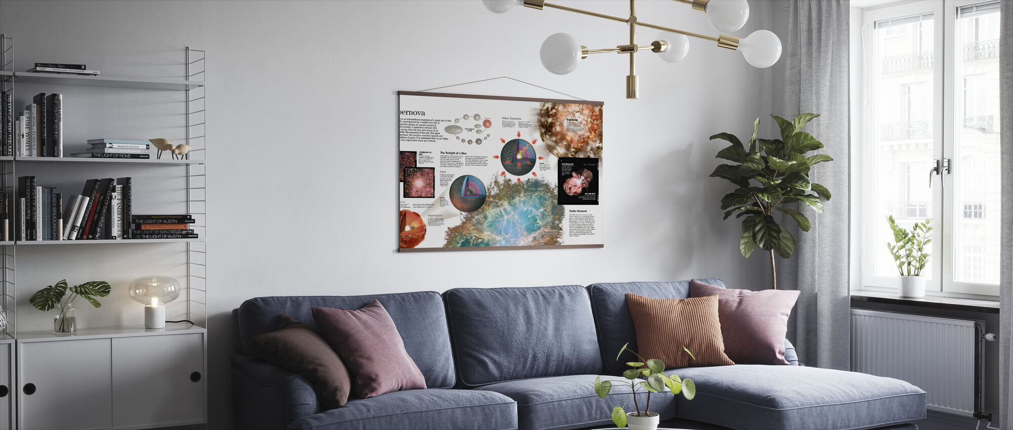 Supernova - Poster - Living Room