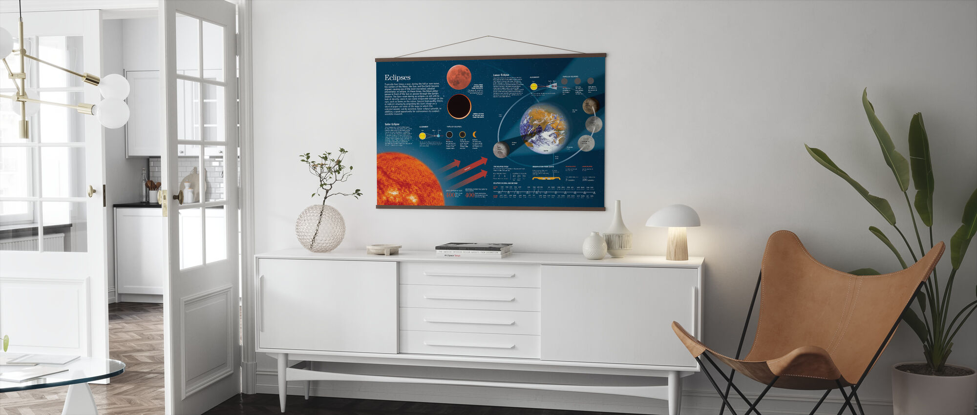 Eclipses - Poster - Living Room