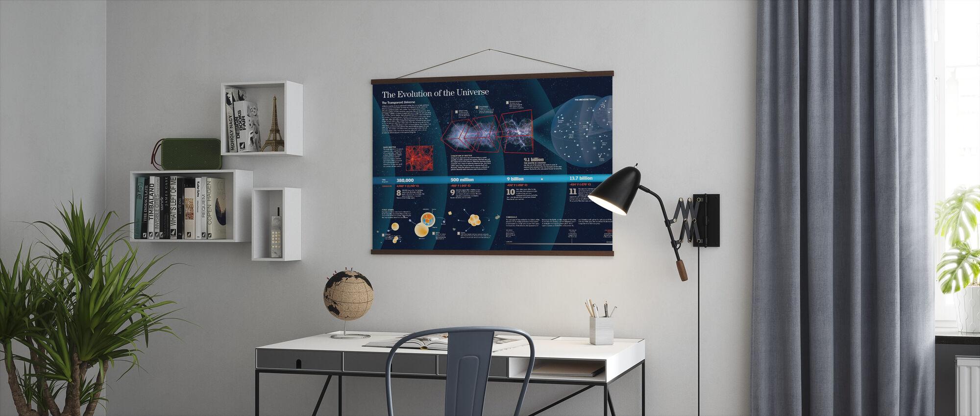 Universets evolusjon - Plakat - Kontor