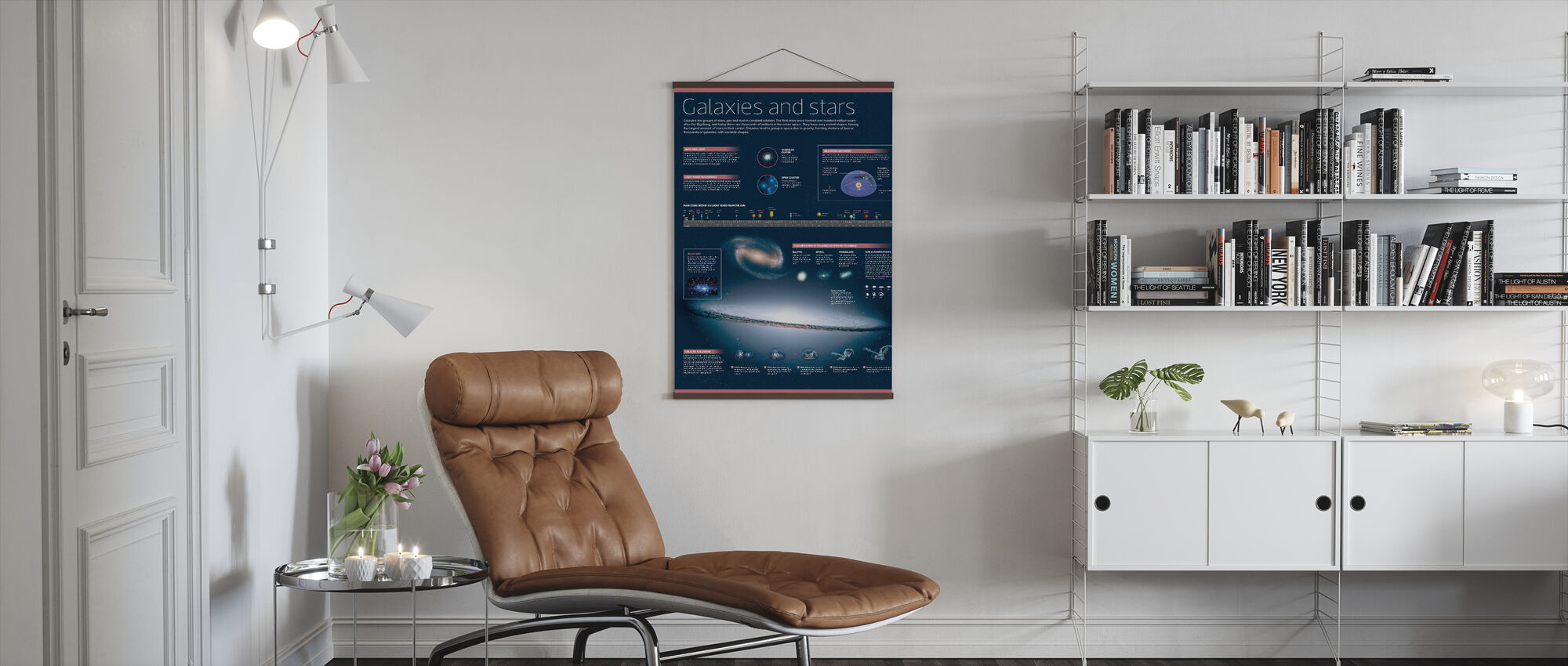 Galaxies and Stars - Poster - Living Room